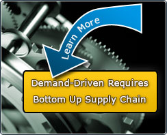 Why Demand Driven Requires Bottom Up Supply Chain