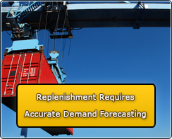 Replenishment Requires Accurate Demand Forecasting